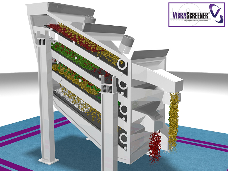 Industrial Rectangular Vibrating Screen | Vibratory Screen Separator