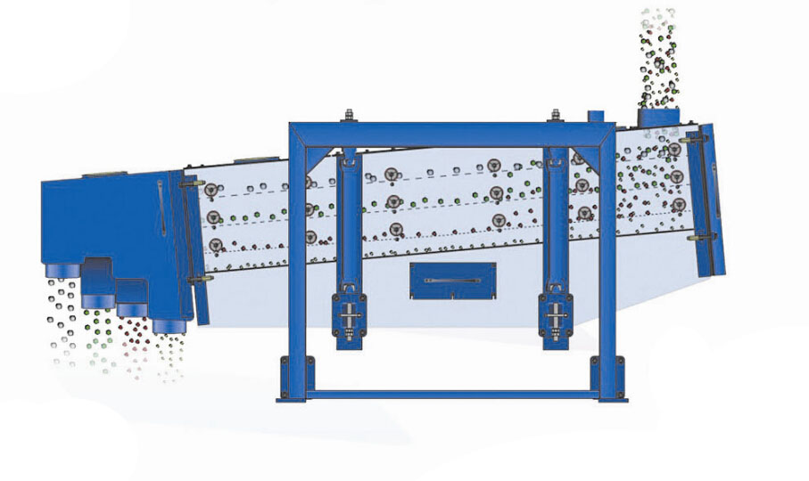 Vibratory Rectangular Screen Sifter | Industrial Vibrating Screen Sifter
